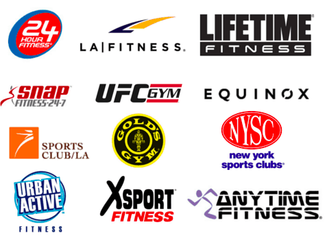 personal training certification